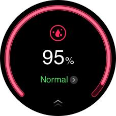 Celodenní sledování saturace krve kyslíkem