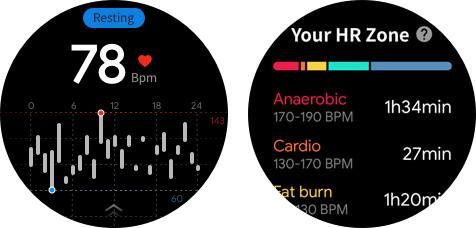Nepřetržité sledování srdečního tepu